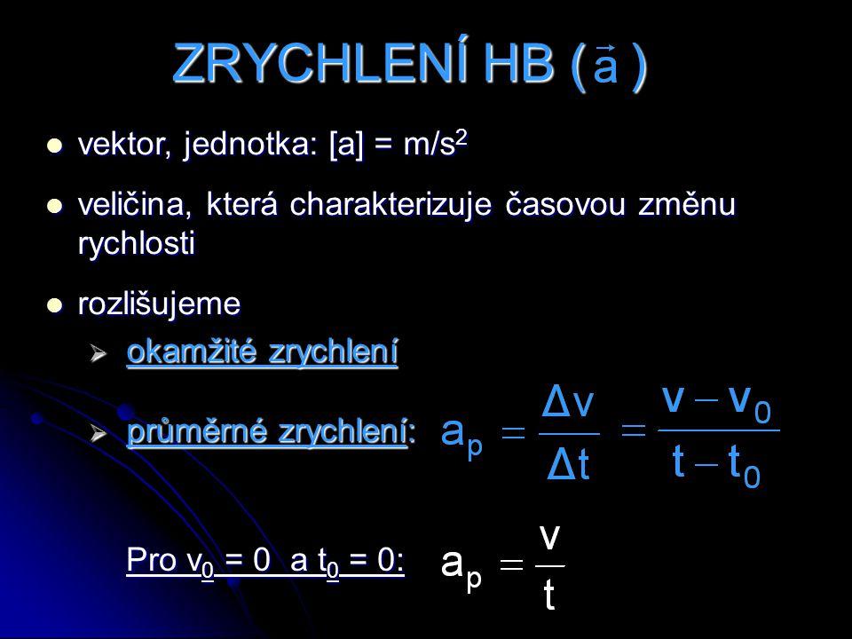 ZRYCHLENÍ HB ( ) vektor, jednotka: [a] = m/s2